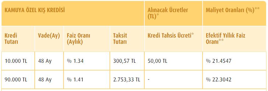 Vakıfbank Ödeme Planı