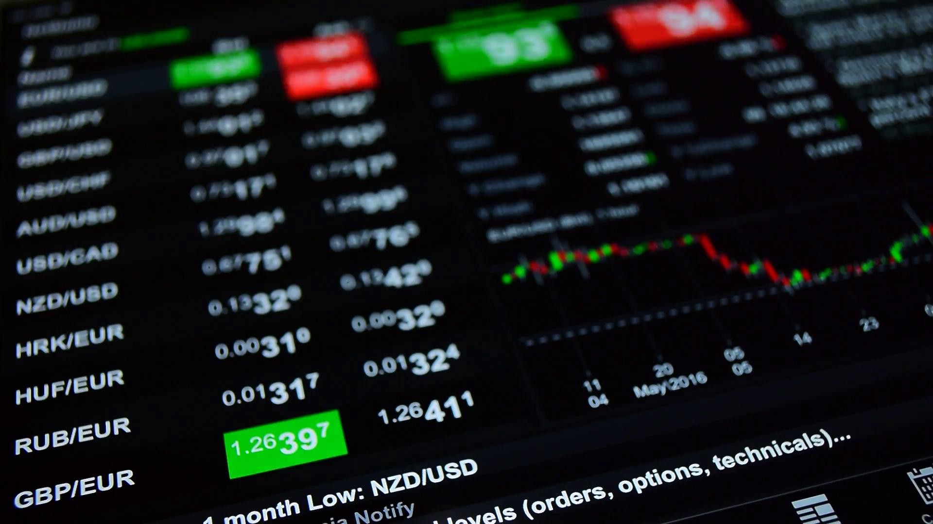 Piyasalarda Dalgalanma Boyu Azaldı
