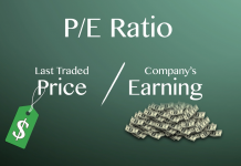Price earning ratio